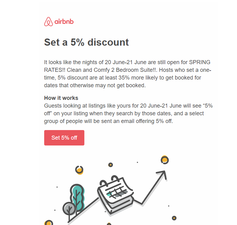 Removing a Special Offer Discount: A Community Help Guide