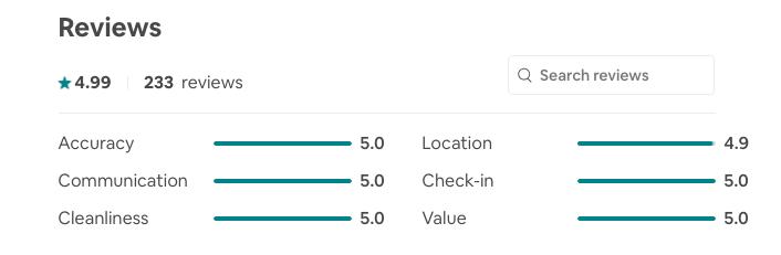 Ratings Display Change