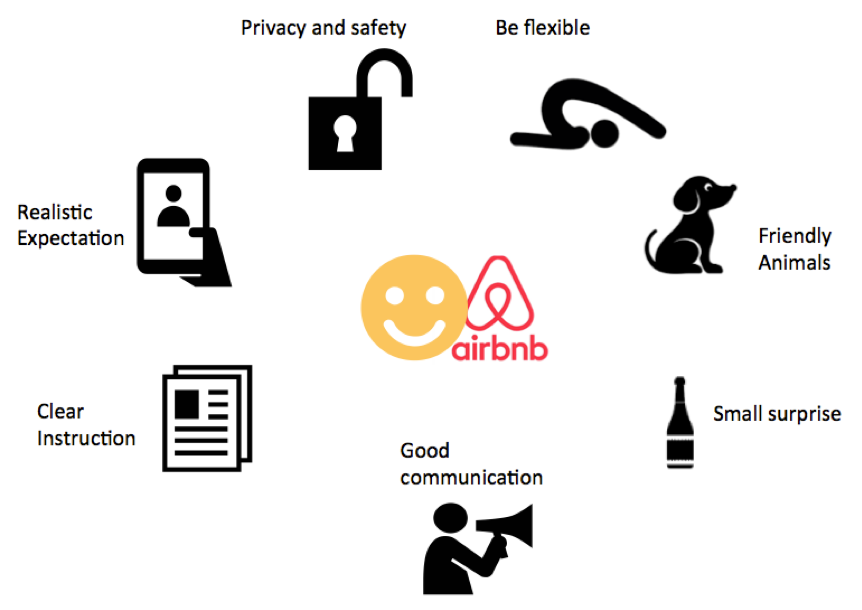 airbnb-ranking.png