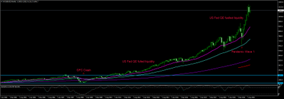 NAS100USDMonthly.png