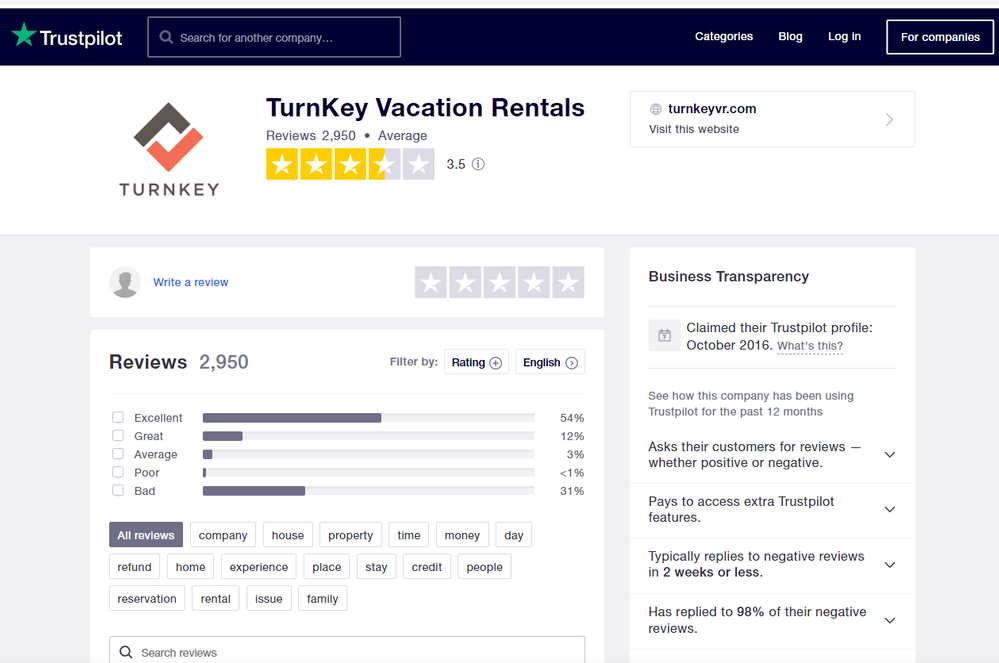 Turnkey Rentals.png