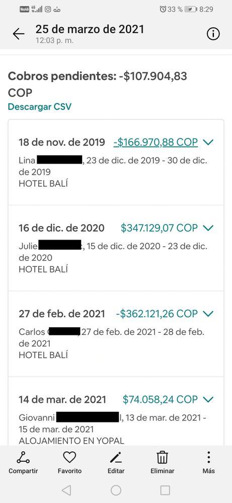 Airbnb no paga