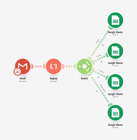 integration-Email.png