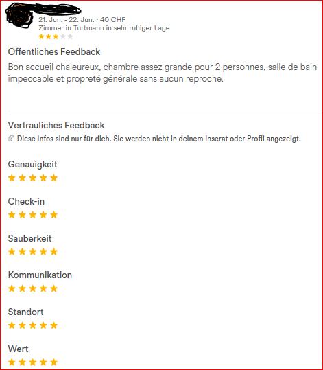 schlechte bewertungen, die unangemessen sind? - Airbnb Community