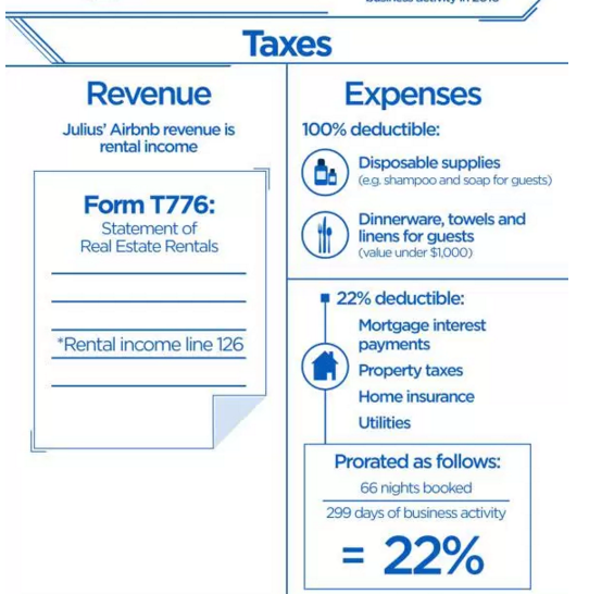 how to report airbnb income on tax return