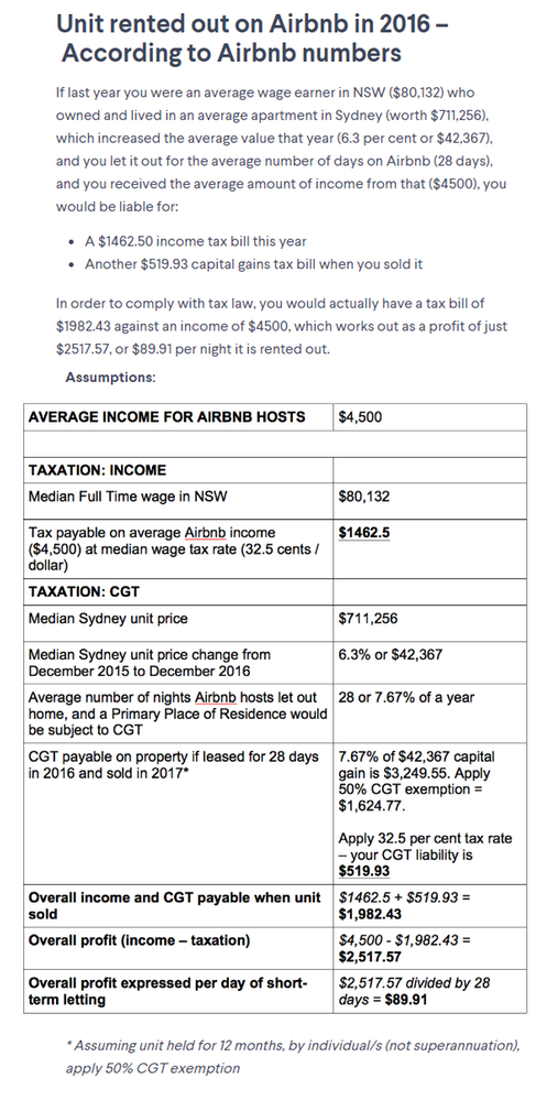 Tax implications for Australian hosts! - Airbnb Community